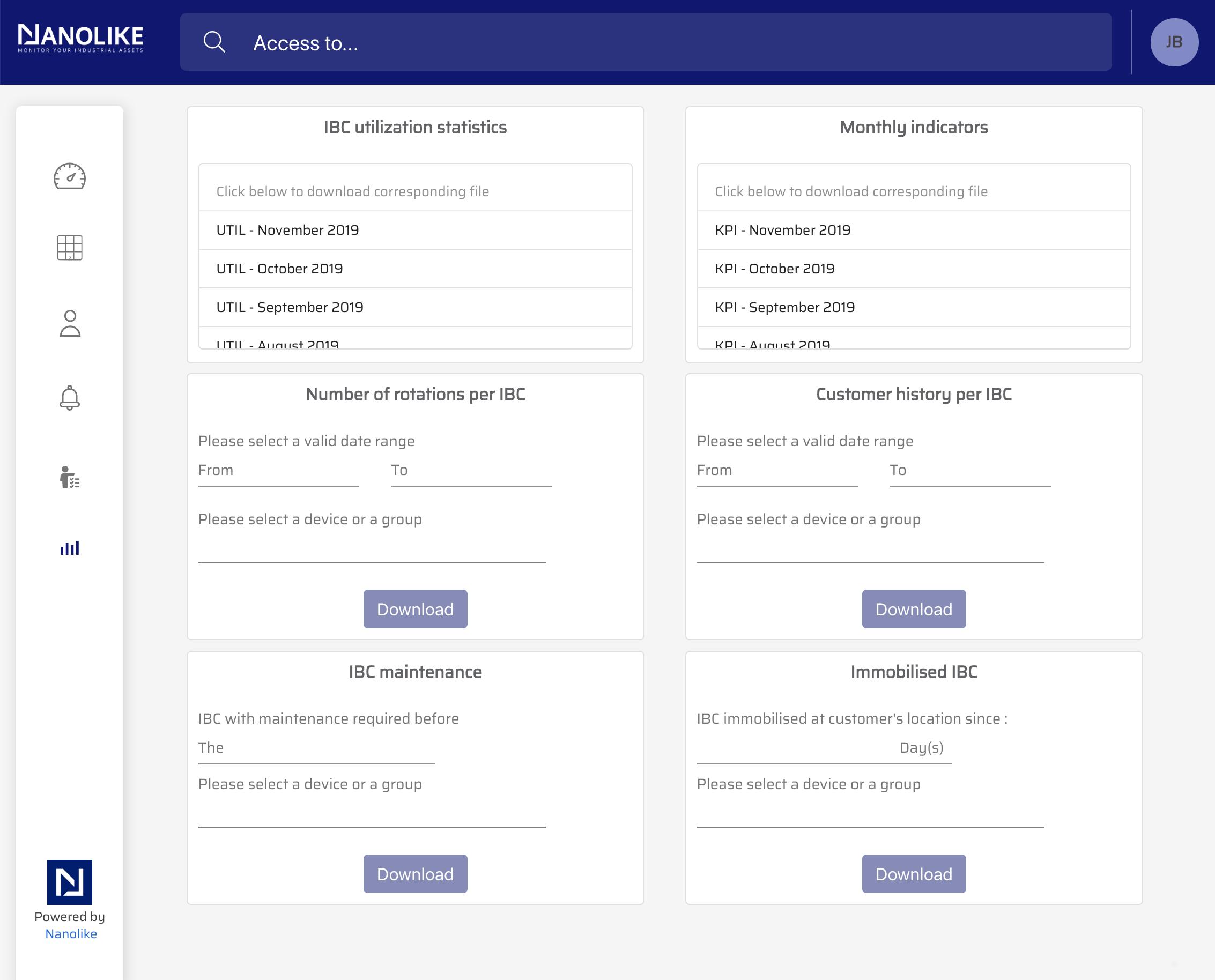 screenshot nanolike platform KPI statistics